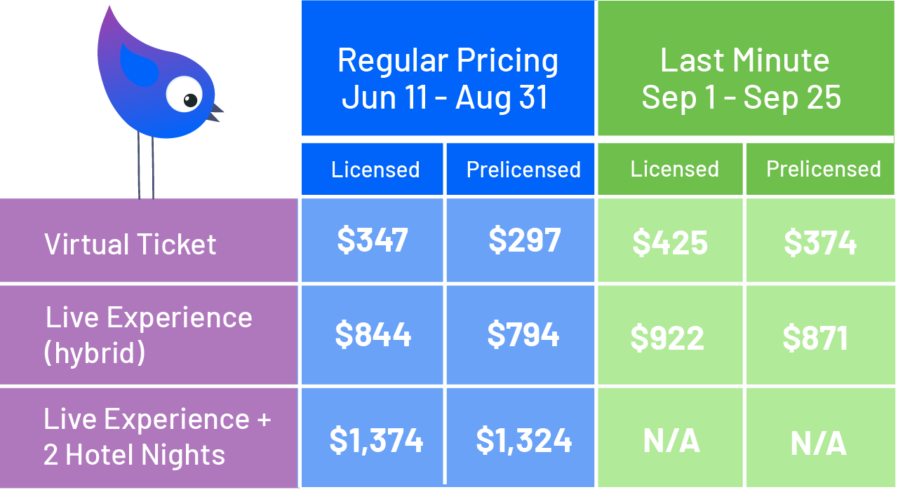 Purchase Ticket Price Grid